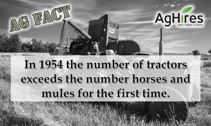 History of Ag Machinery & Technology